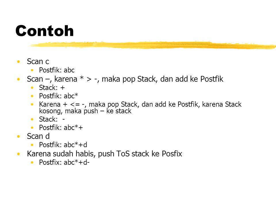 Contoh Scan c Postfik: abc Scan –, karena * > -, maka pop Stack, dan add ke Postfik Stack: + Postfik: abc* Karena + <= -, maka pop Stack, dan add ke P