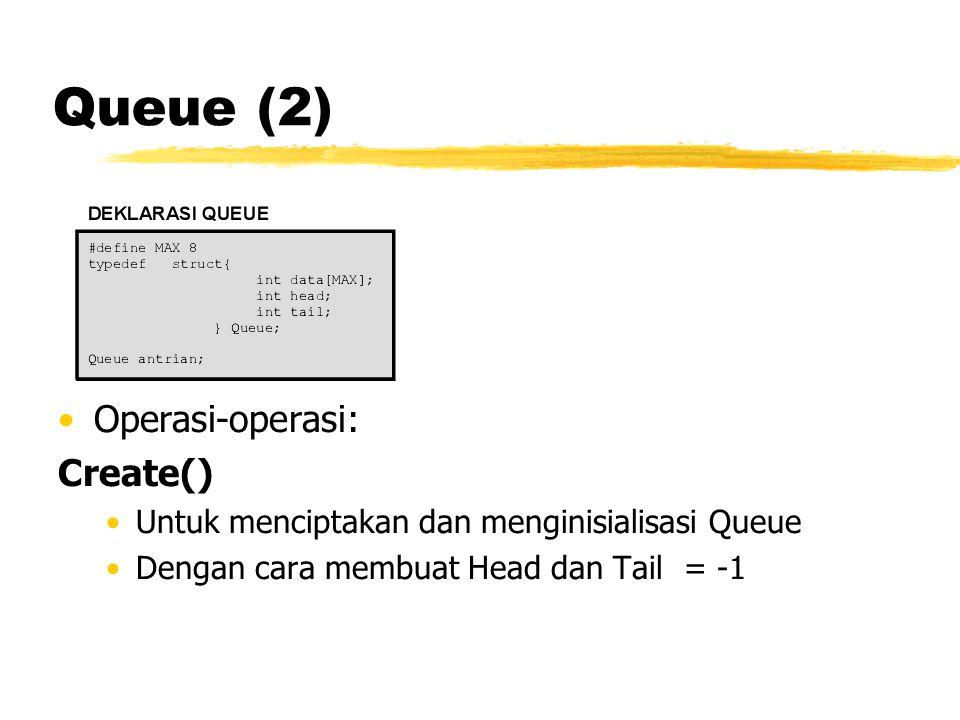 Queue (2) Operasi-operasi: Create() Untuk menciptakan dan menginisialisasi Queue Dengan cara membuat Head dan Tail = -1