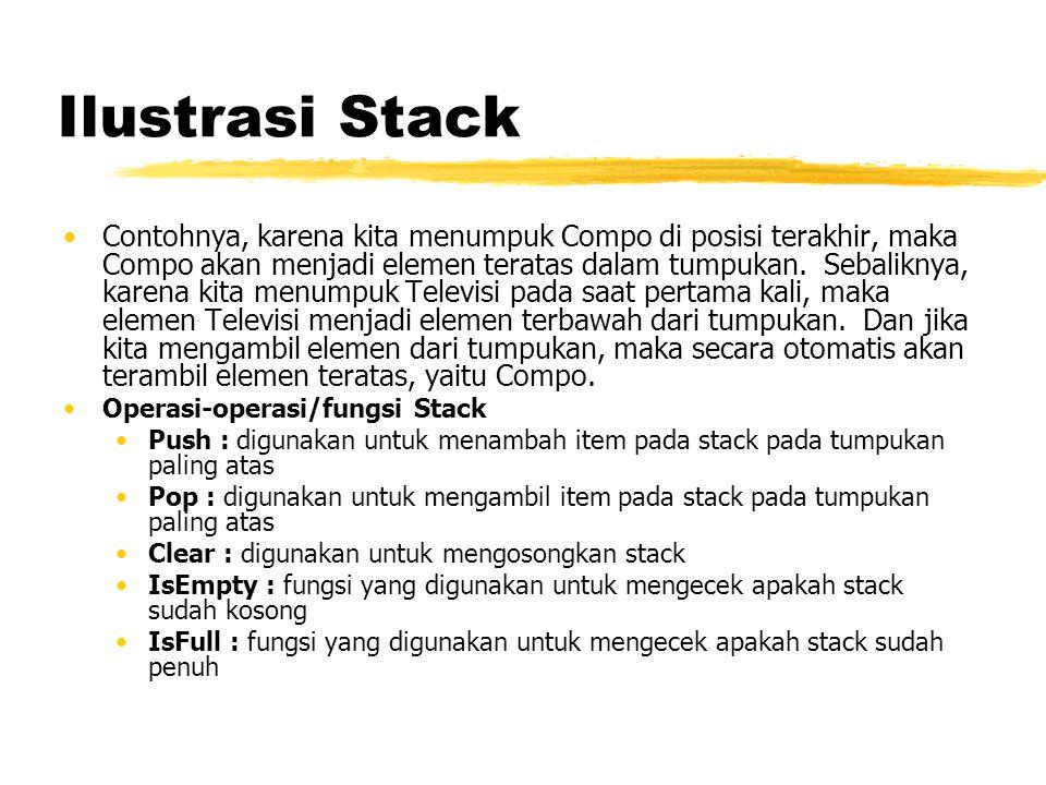 Ilustrasi Stack Contohnya, karena kita menumpuk Compo di posisi terakhir, maka Compo akan menjadi elemen teratas dalam tumpukan. Sebaliknya, karena ki