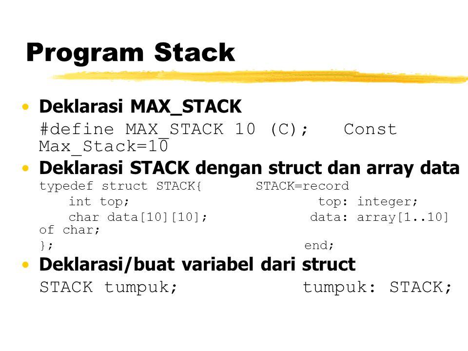 Program Stack Deklarasi MAX_STACK #define MAX_STACK 10 (C); Const Max_Stack=10 Deklarasi STACK dengan struct dan array data typedef struct STACK{STACK