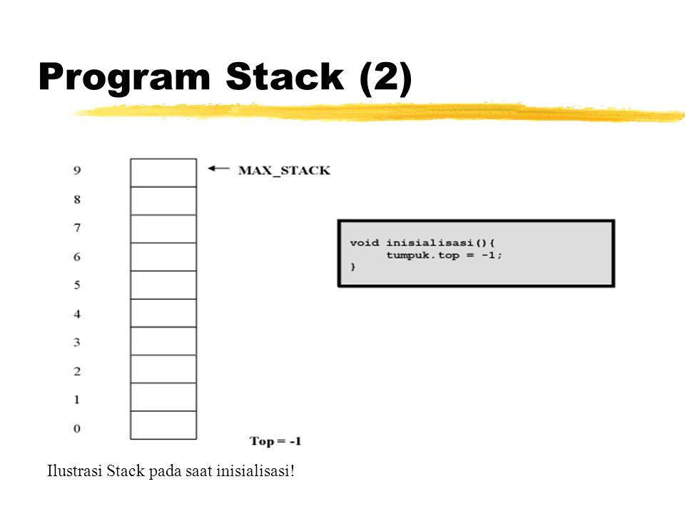 Program Stack (2) Ilustrasi Stack pada saat inisialisasi!