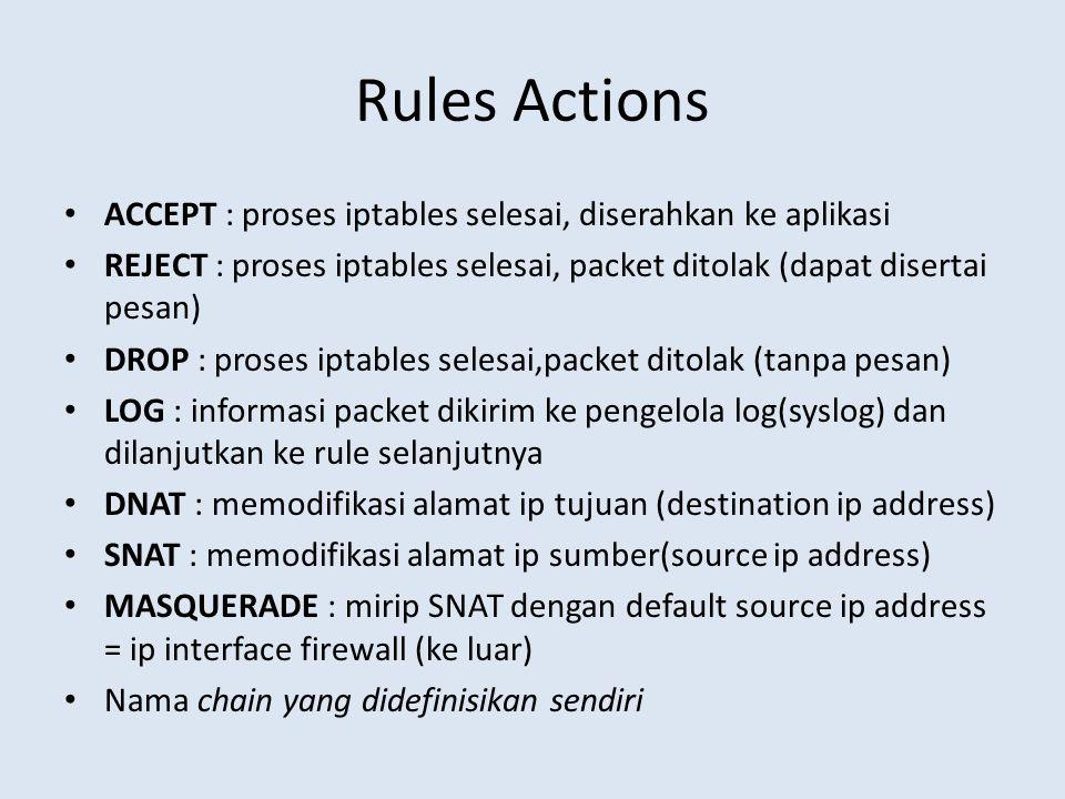 Rules Actions ACCEPT : proses iptables selesai, diserahkan ke aplikasi REJECT : proses iptables selesai, packet ditolak (dapat disertai pesan) DROP : proses iptables selesai,packet ditolak (tanpa pesan) LOG : informasi packet dikirim ke pengelola log(syslog) dan dilanjutkan ke rule selanjutnya DNAT : memodifikasi alamat ip tujuan (destination ip address) SNAT : memodifikasi alamat ip sumber(source ip address) MASQUERADE : mirip SNAT dengan default source ip address = ip interface firewall (ke luar) Nama chain yang didefinisikan sendiri