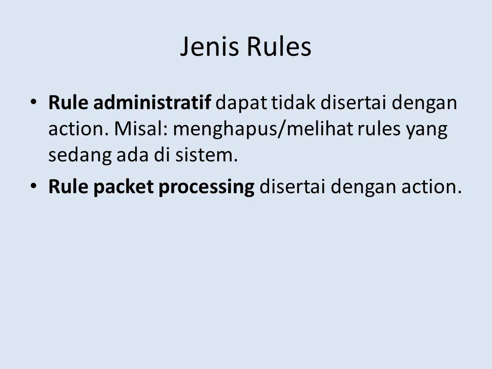 Jenis Rules Rule administratif dapat tidak disertai dengan action.