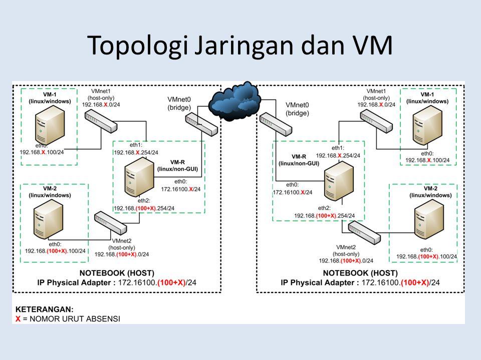 Topologi Jaringan dan VM