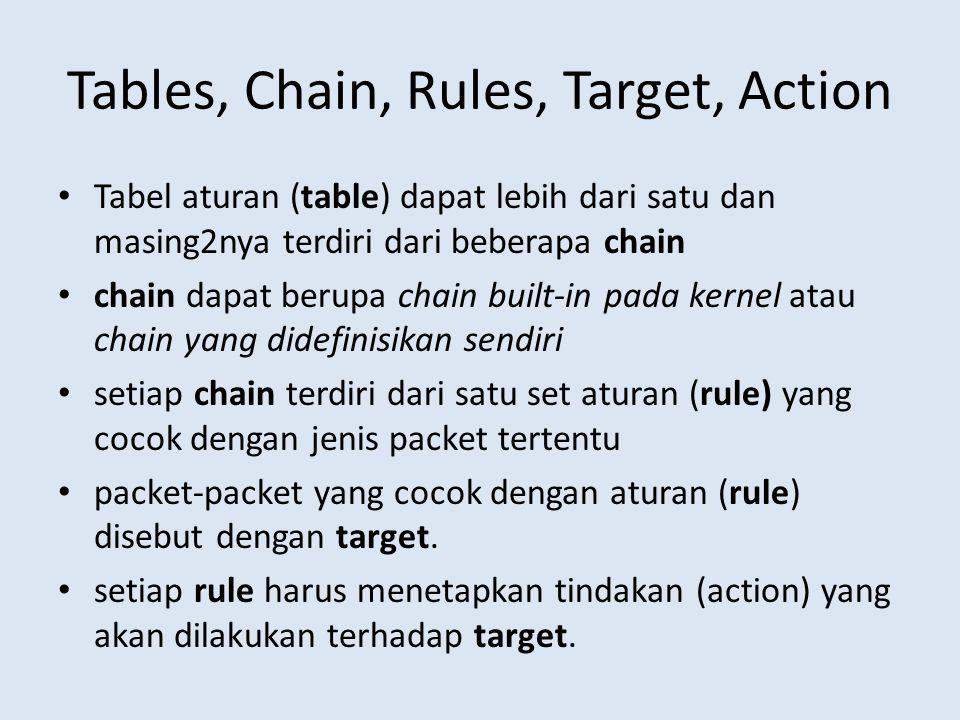 Tables, Chain, Rules, Target, Action Tabel aturan (table) dapat lebih dari satu dan masing2nya terdiri dari beberapa chain chain dapat berupa chain built-in pada kernel atau chain yang didefinisikan sendiri setiap chain terdiri dari satu set aturan (rule) yang cocok dengan jenis packet tertentu packet-packet yang cocok dengan aturan (rule) disebut dengan target.