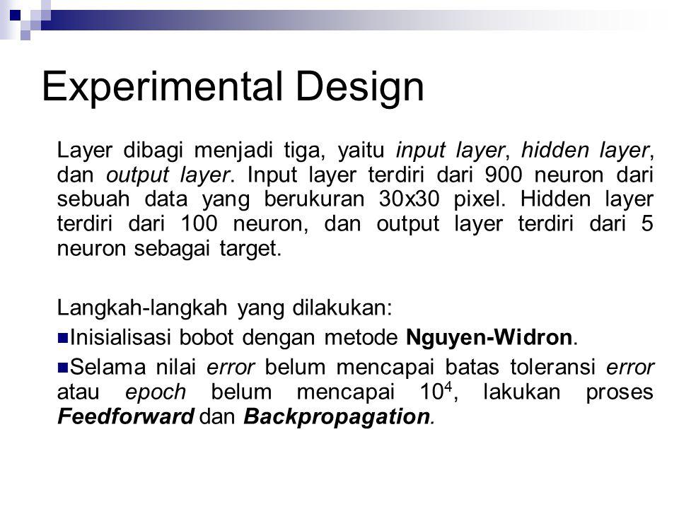 Experimental Design Layer dibagi menjadi tiga, yaitu input layer, hidden layer, dan output layer. Input layer terdiri dari 900 neuron dari sebuah data