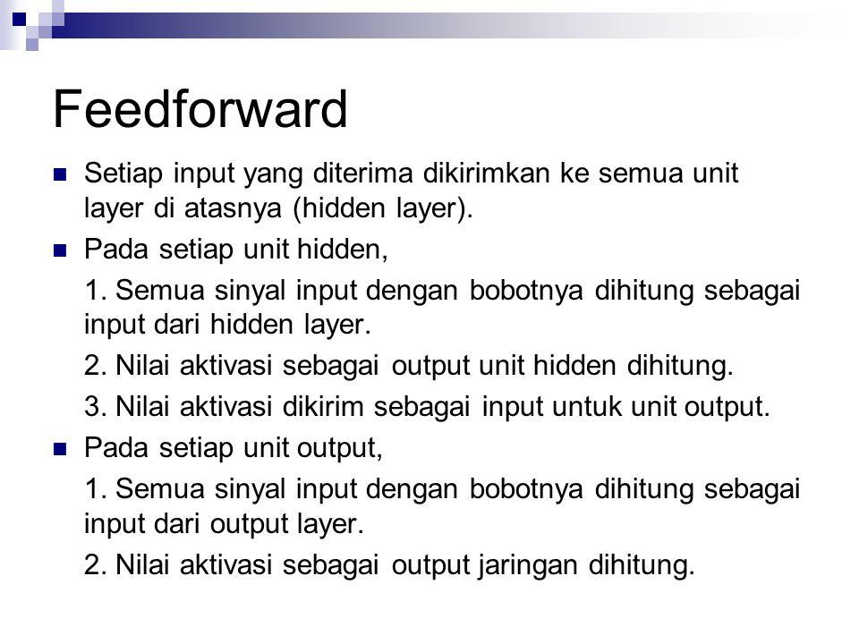 Feedforward Setiap input yang diterima dikirimkan ke semua unit layer di atasnya (hidden layer). Pada setiap unit hidden, 1. Semua sinyal input dengan