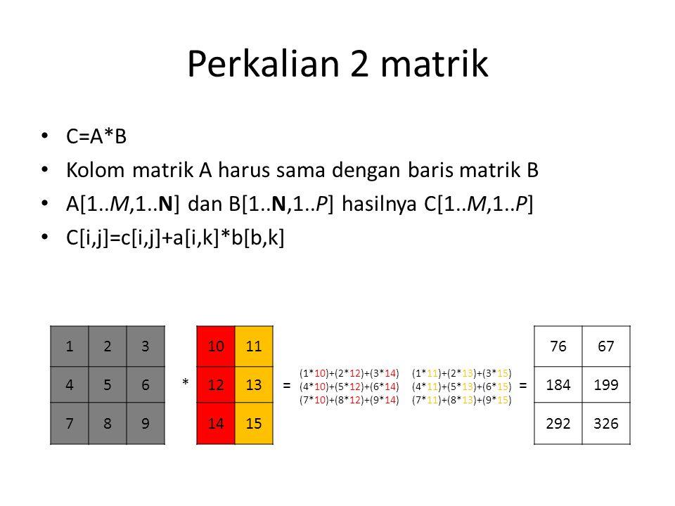 Perkalian 2 matrik C=A*B Kolom matrik A harus sama dengan baris matrik B A[1..M,1..N] dan B[1..N,1..P] hasilnya C[1..M,1..P] C[i,j]=c[i,j]+a[i,k]*b[b,