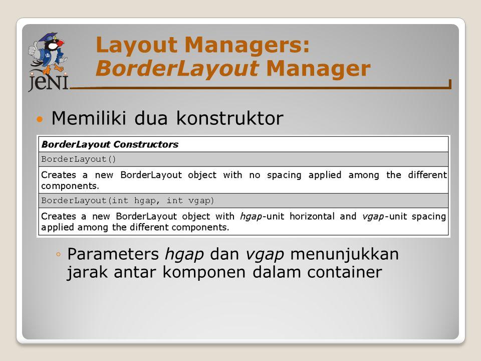 Layout Managers: BorderLayout Manager Memiliki dua konstruktor ◦Parameters hgap dan vgap menunjukkan jarak antar komponen dalam container