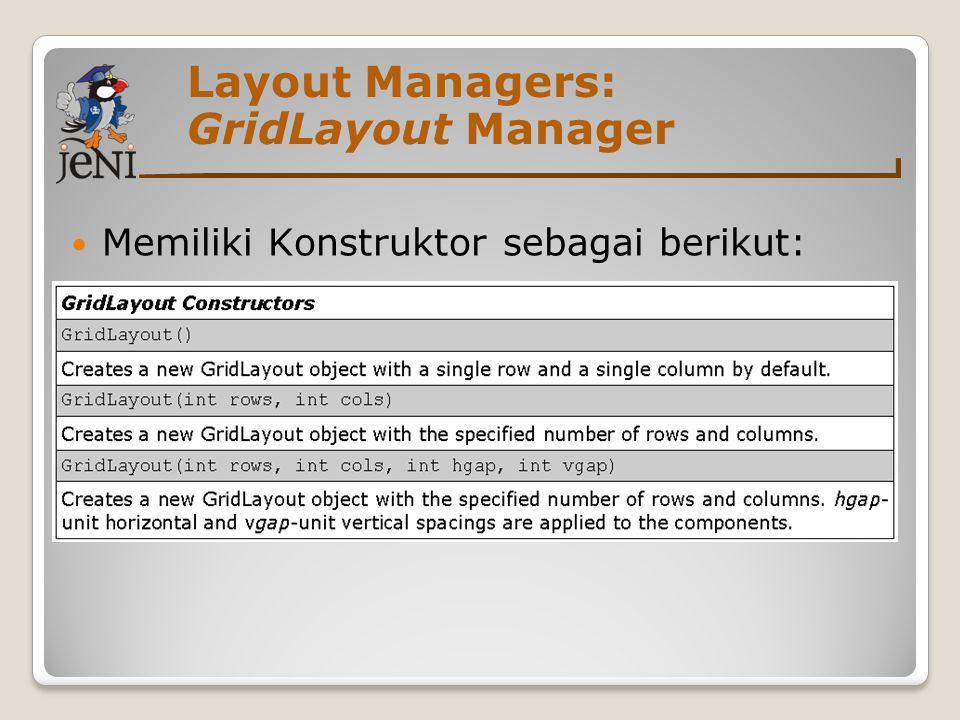 Layout Managers: GridLayout Manager Memiliki Konstruktor sebagai berikut: