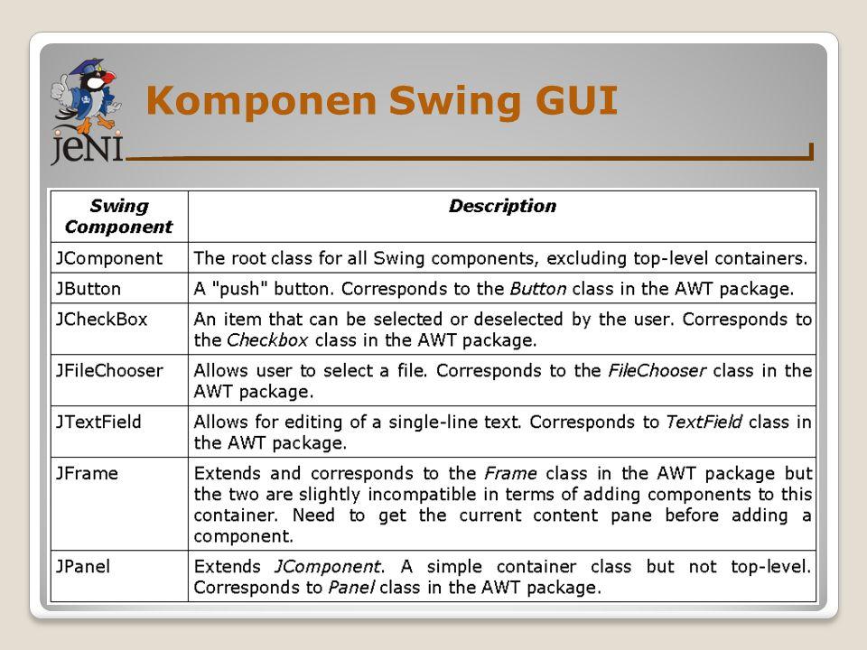 Komponen Swing GUI