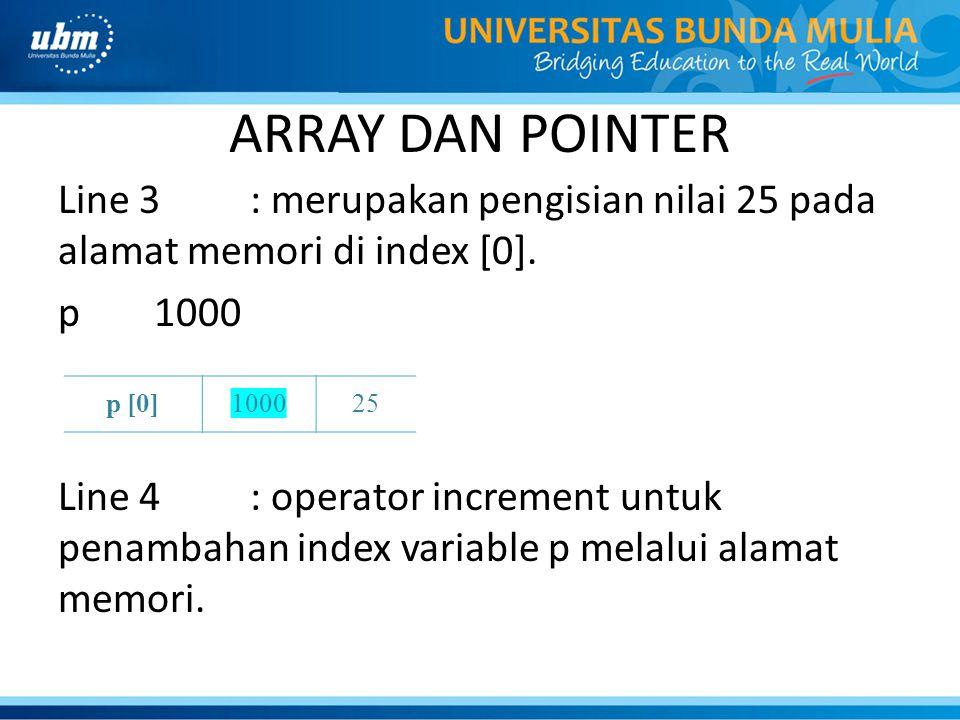 ARRAY DAN POINTER Line 3: merupakan pengisian nilai 25 pada alamat memori di index [0]. p 1000 Line 4: operator increment untuk penambahan index varia