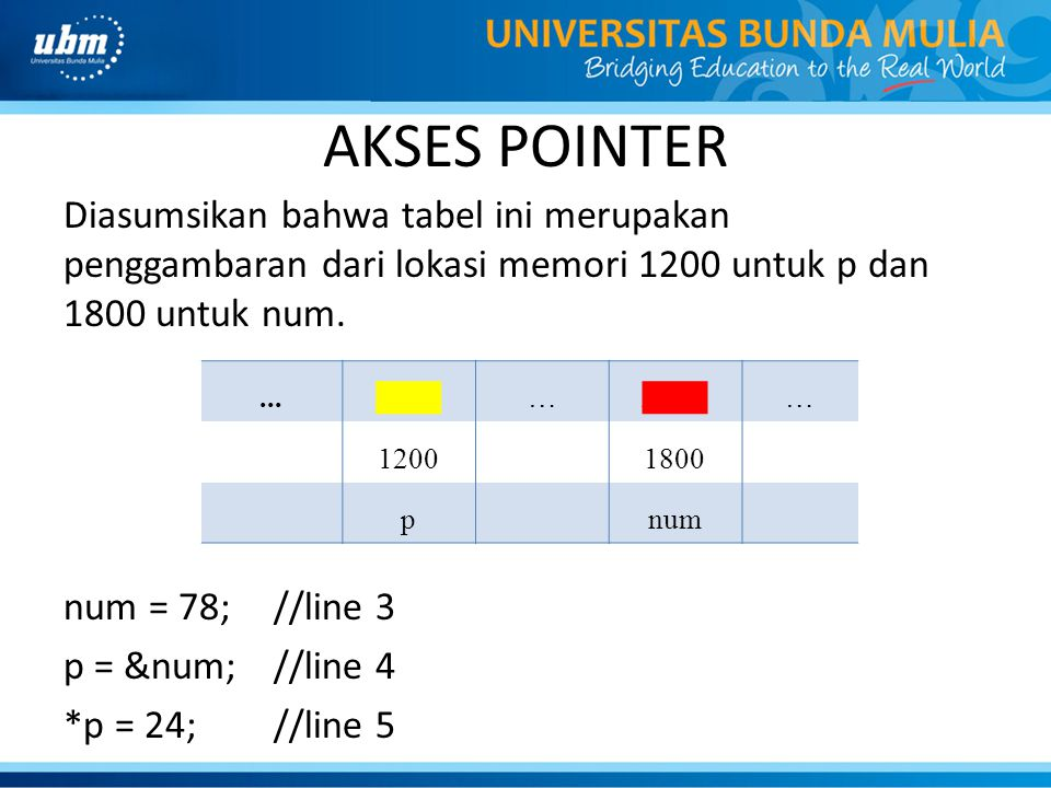 AKSES POINTER Diasumsikan bahwa tabel ini merupakan penggambaran dari lokasi memori 1200 untuk p dan 1800 untuk num. num = 78; //line 3 p = #//lin