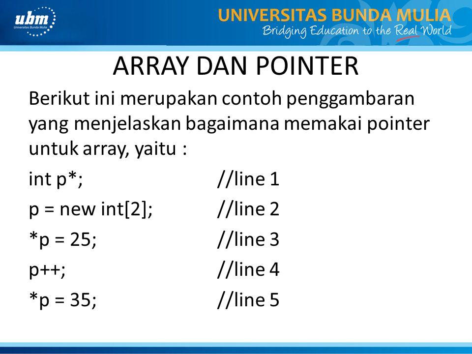 ARRAY DAN POINTER Berikut ini merupakan contoh penggambaran yang menjelaskan bagaimana memakai pointer untuk array, yaitu : int p*;//line 1 p = new int[2];//line 2 *p = 25;//line 3 p++;//line 4 *p = 35;//line 5