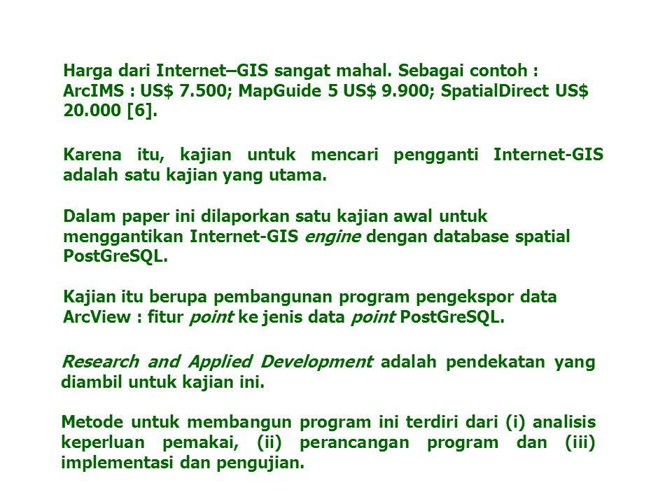 Harga dari Internet–GIS sangat mahal.
