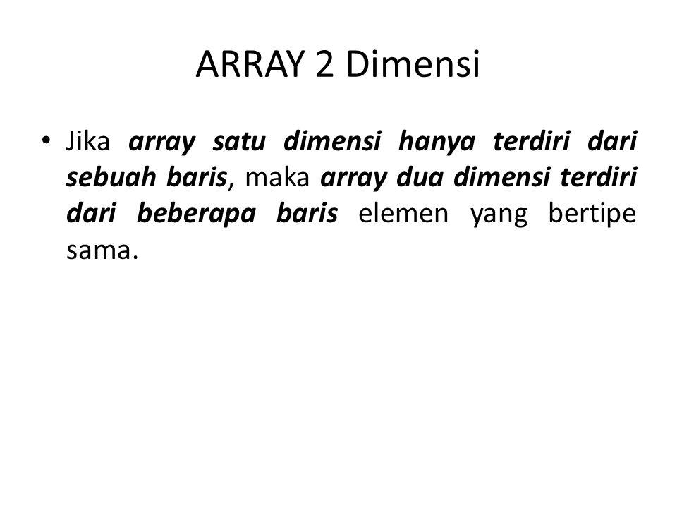 Jika array satu dimensi hanya terdiri dari sebuah baris, maka array dua dimensi terdiri dari beberapa baris elemen yang bertipe sama.