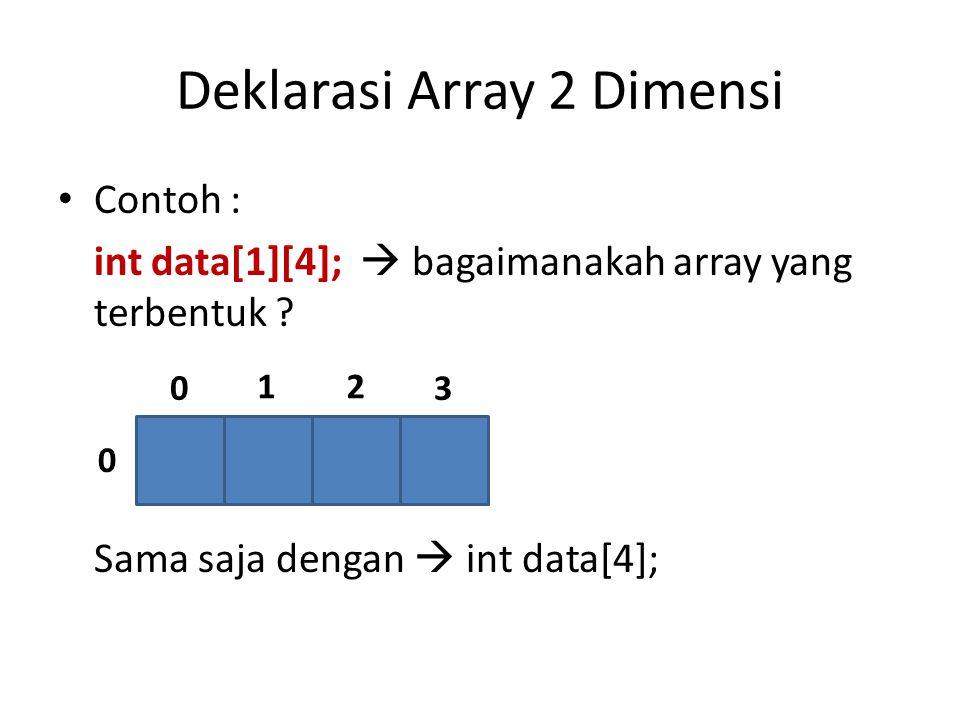 Deklarasi Array 2 Dimensi Contoh : int data[1][4];  bagaimanakah array yang terbentuk ? Sama saja dengan  int data[4]; 21 0 3 0