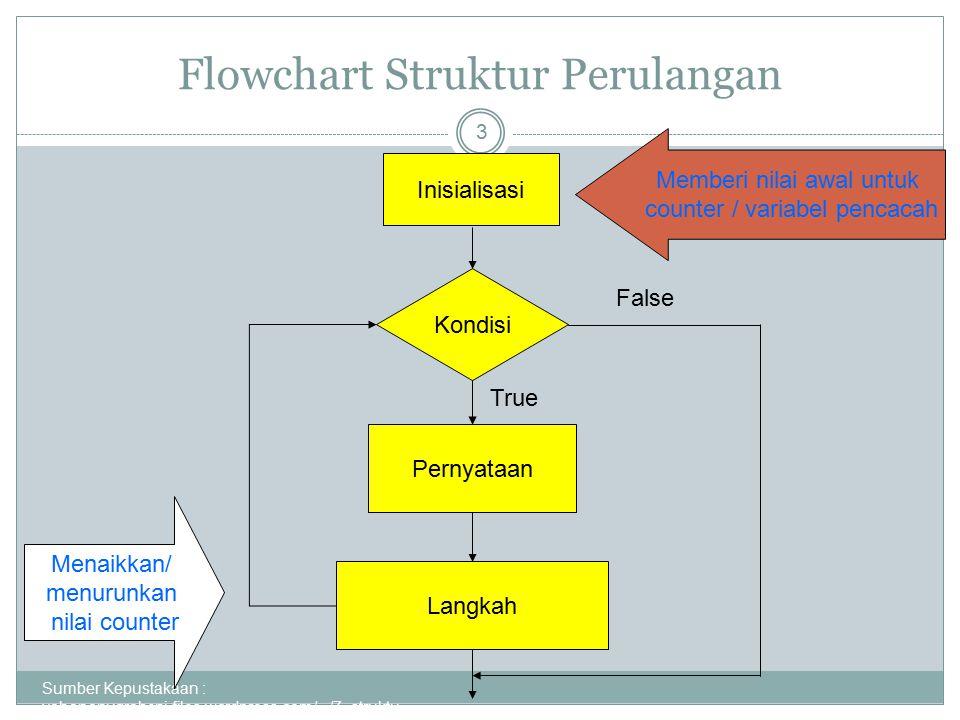 Flowchart Struktur Perulangan Sumber Kepustakaan : yohananugraheni.files.wordpress.com/.../7_struktu... 3 Memberi nilai awal untuk counter / variabel