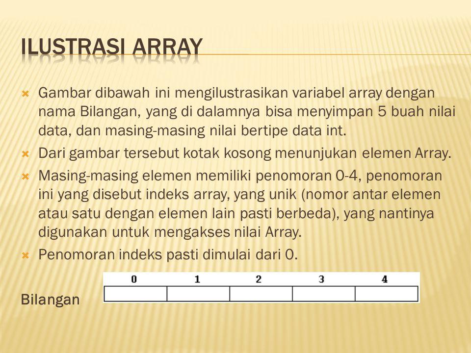  Sebagai mana layaknya variabel biasa, sebelum bisa digunakan, Array harus dideklarasikan terlebih dahulu.