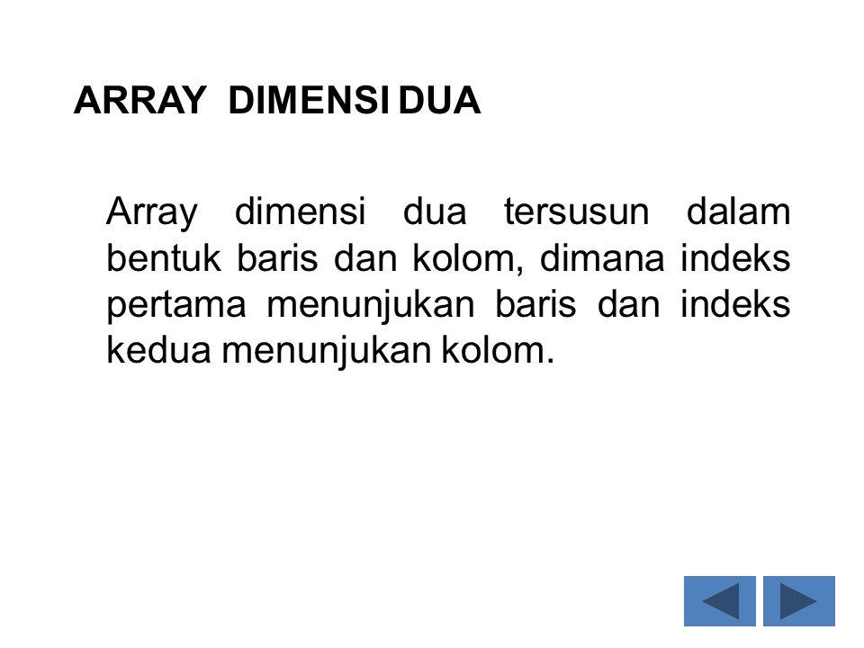 ARRAY DIMENSI DUA Array dimensi dua tersusun dalam bentuk baris dan kolom, dimana indeks pertama menunjukan baris dan indeks kedua menunjukan kolom.