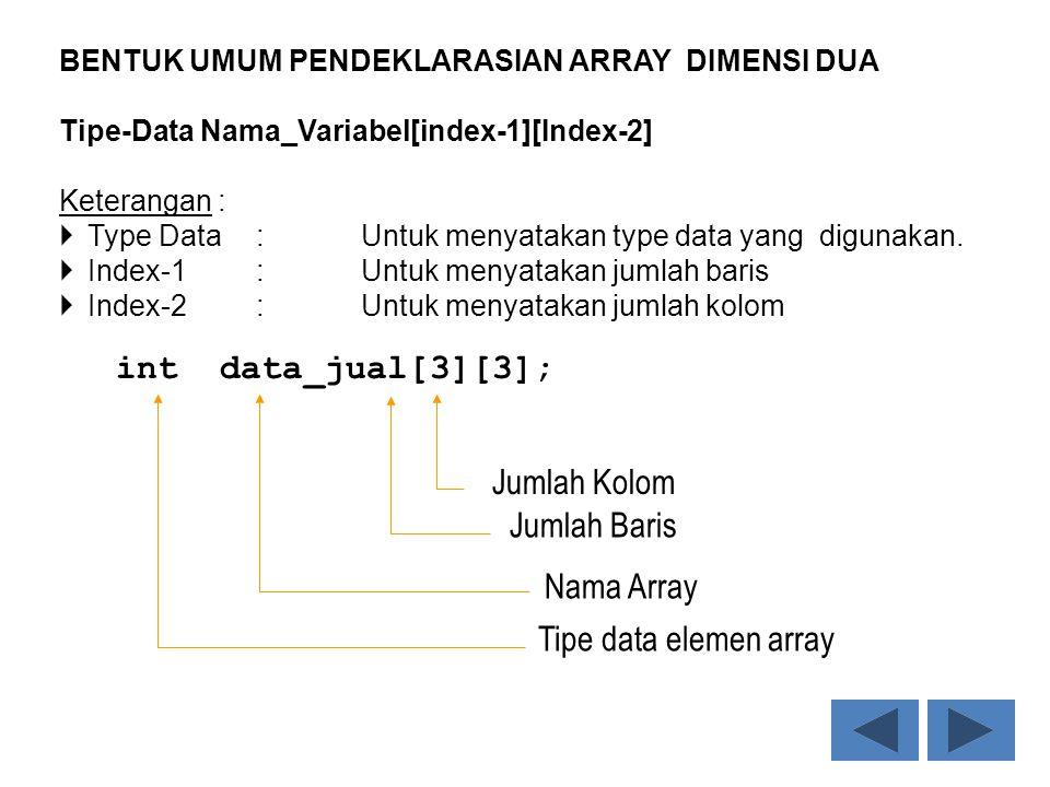 BENTUK UMUM PENDEKLARASIAN ARRAY DIMENSI DUA Tipe-Data Nama_Variabel[index-1][Index-2] Keterangan :  Type Data:Untuk menyatakan type data yang diguna
