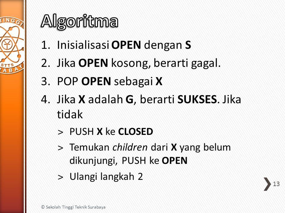 1.Inisialisasi OPEN dengan S 2.Jika OPEN kosong, berarti gagal.