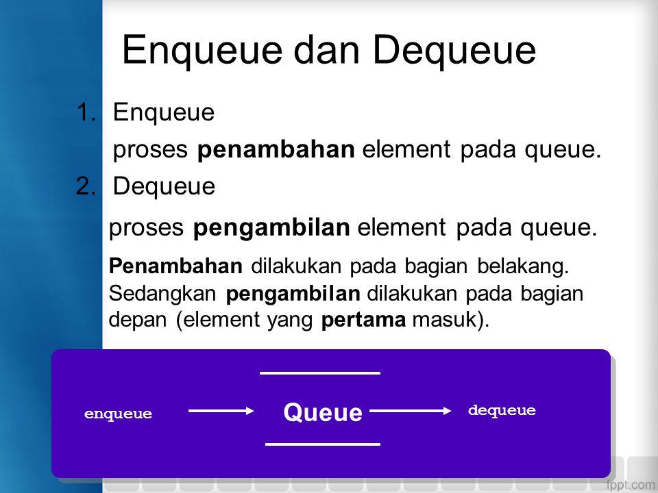 Enqueue dan Dequeue 1.Enqueue proses penambahan element pada queue. 2.Dequeue proses pengambilan element pada queue. Penambahan dilakukan pada bagian