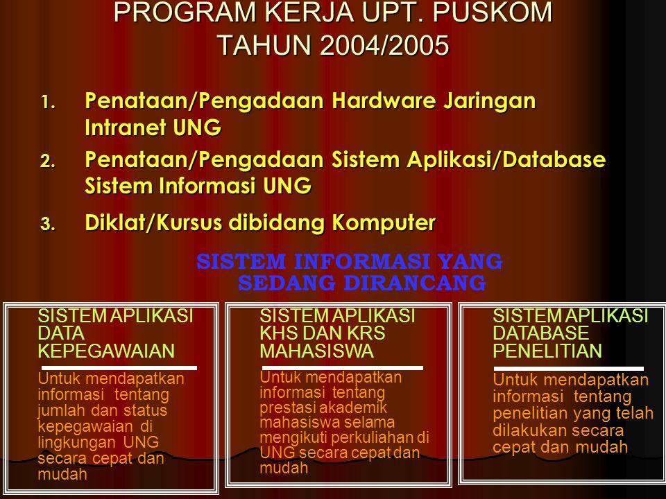 PROGRAM KERJA UPT.PUSKOM TAHUN 2004/2005 1. Penataan/Pengadaan Hardware Jaringan Intranet UNG 2.