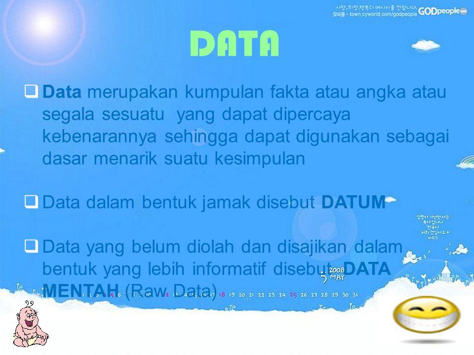 DATA  Data merupakan kumpulan fakta atau angka atau segala sesuatu yang dapat dipercaya kebenarannya sehingga dapat digunakan sebagai dasar menarik s
