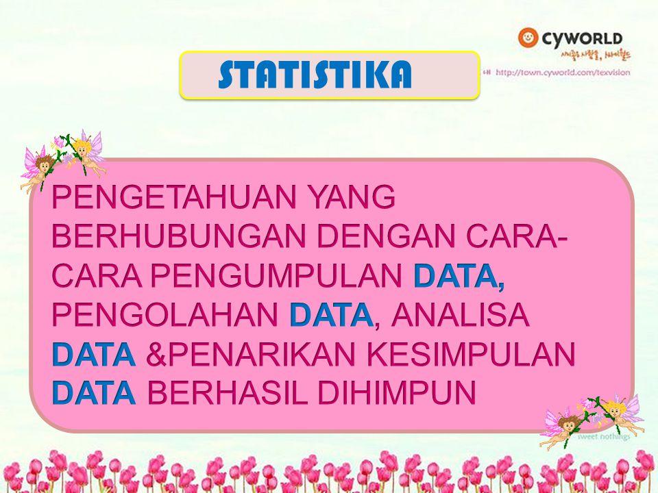 CABANG STATISTIKA Stasistika memiliki 2 cabang yaitu: Stasistika memiliki 2 cabang yaitu: STATISTIKA STATISTIKA INFERENSIA STATISTIKA DESKRITIF Serangkaian teknik yang meliputi teknik pengumpulan data, penyajian dan peringkasan data Serangkaian teknik yang digunakan untuk mengkaji, menaksir dan mengambil kesimpulan dari data sampel, menjadi subjek lain (populasi) IKIP Budi Utomo Malang