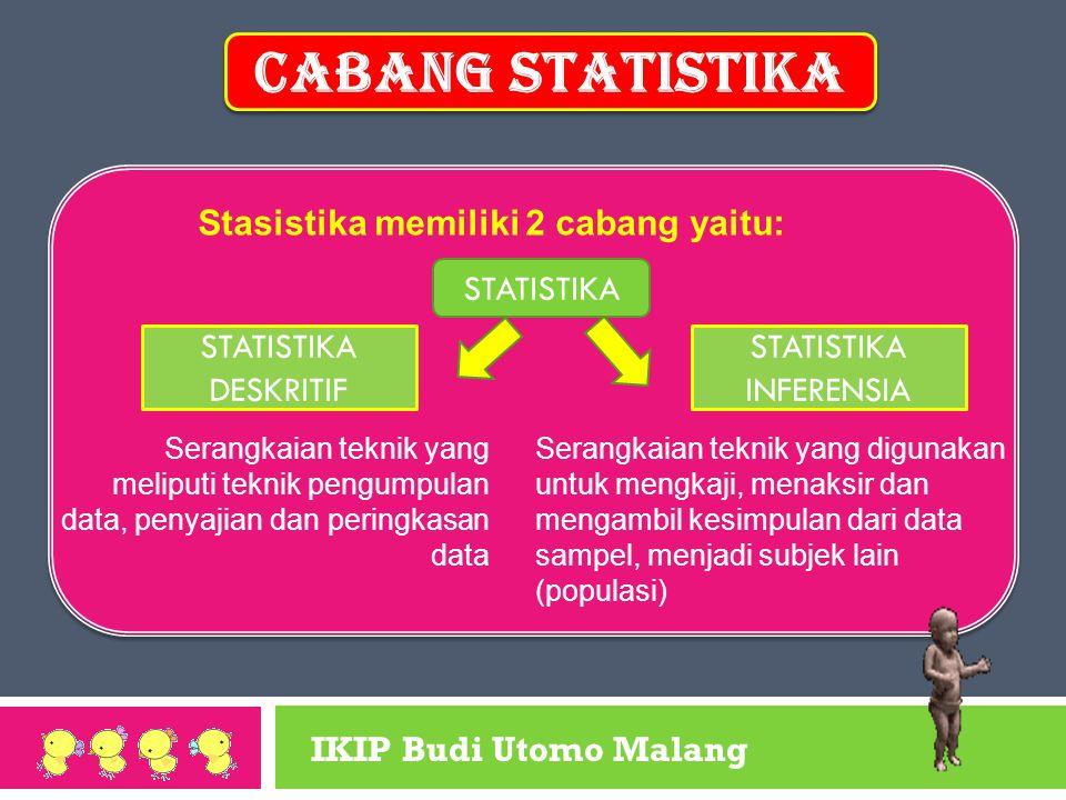 CABANG STATISTIKA Stasistika memiliki 2 cabang yaitu: Stasistika memiliki 2 cabang yaitu: STATISTIKA STATISTIKA INFERENSIA STATISTIKA DESKRITIF Serang