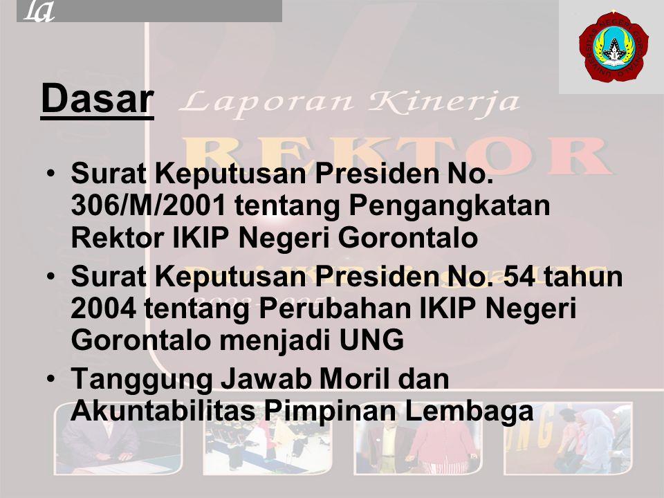 Dasar Surat Keputusan Presiden No. 306/M/2001 tentang Pengangkatan Rektor IKIP Negeri Gorontalo Surat Keputusan Presiden No. 54 tahun 2004 tentang Per