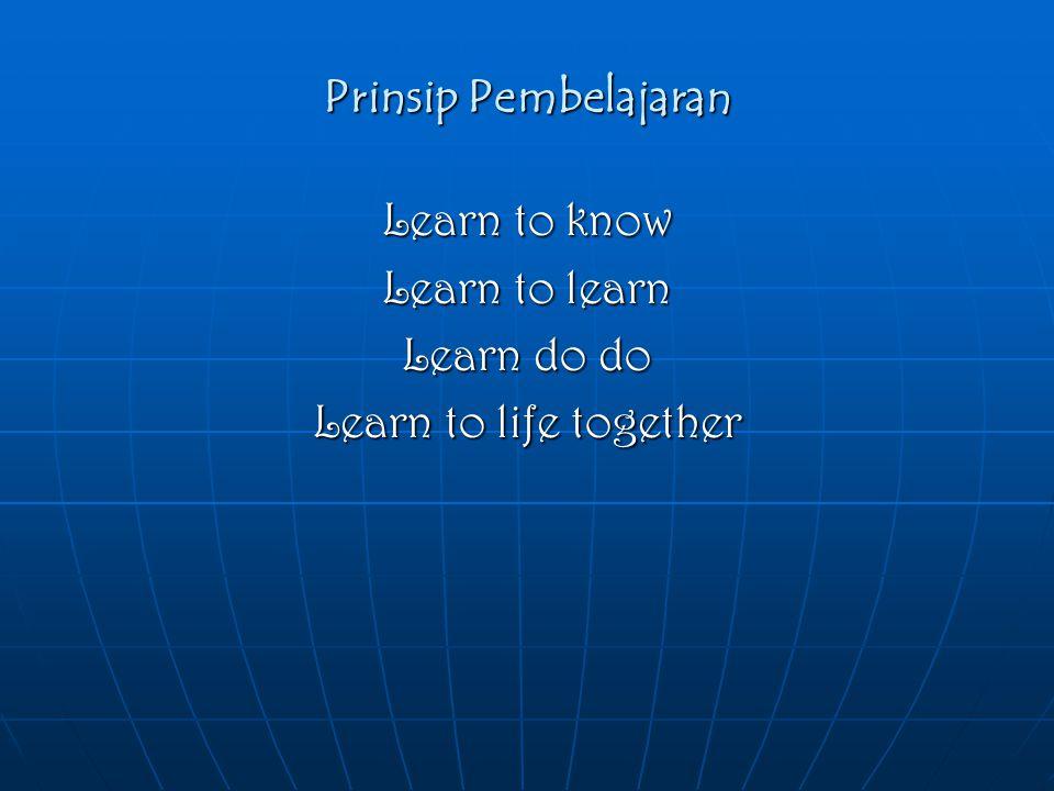 Tujuan akhir Pembelajaran Pembelajaran adalah proses yang mempunyai tujuan akhir : Pembelajaran adalah proses yang mempunyai tujuan akhir : Manusia berkarakter Manusia berkarakter Mempunyai wawasan luas Mempunyai wawasan luas Profesional Profesional Berjiwa enterpreneur Berjiwa enterpreneur