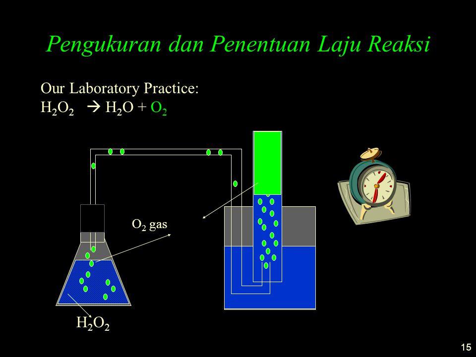15 Pengukuran dan Penentuan Laju Reaksi Our Laboratory Practice: H 2 O 2  H 2 O + O 2 H2O2H2O2 O 2 gas
