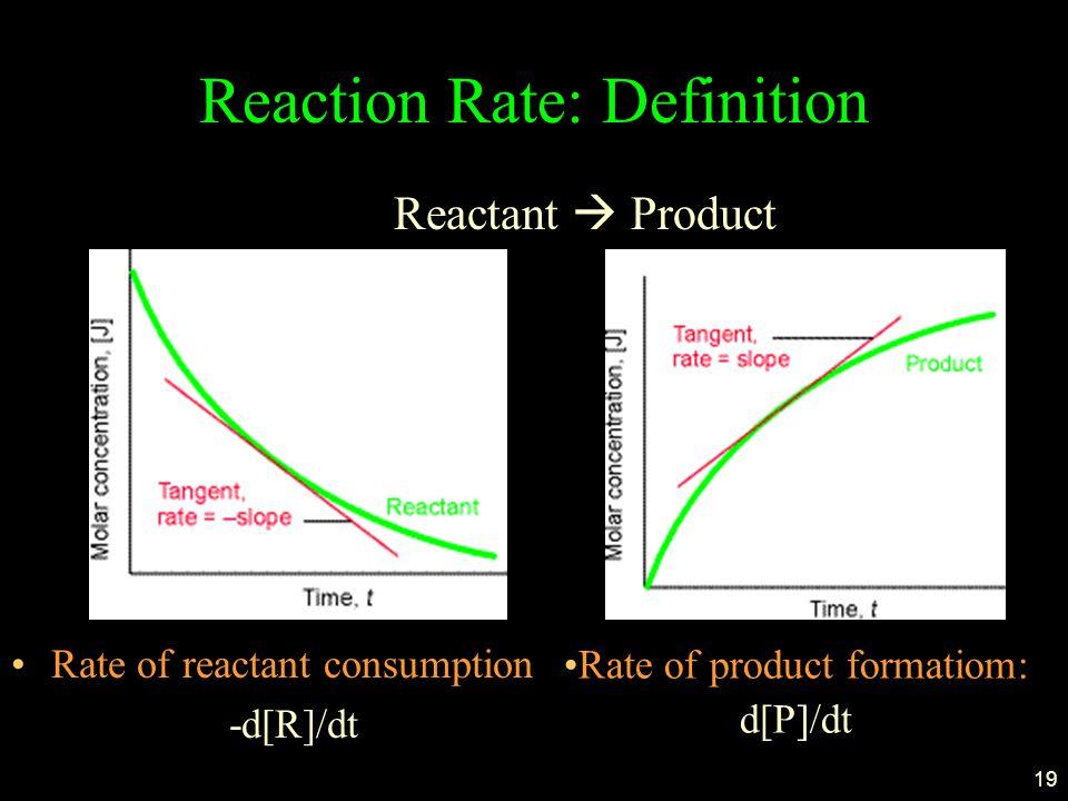 19 Reaction Rate: Definition Rate of reactant consumption -d[R]/dt Reactant  Product Rate of product formatiom: d[P]/dt