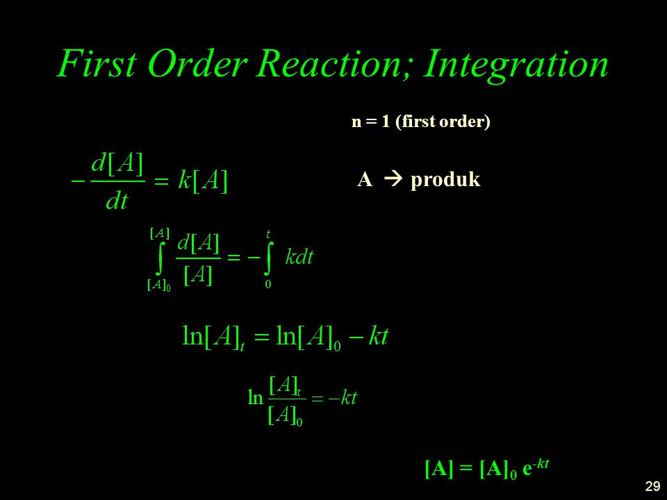 29 First Order Reaction; Integration n = 1 (first order) [A] = [A] 0 e -kt A  produk