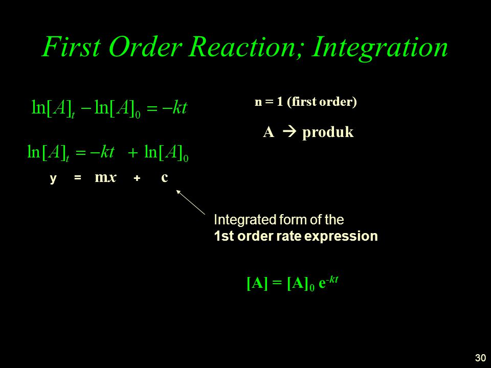 30 First Order Reaction; Integration n = 1 (first order) [A] = [A] 0 e -kt A  produk Integrated form of the 1st order rate expression y = mx + c