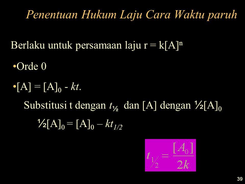 39 Penentuan Hukum Laju Cara Waktu paruh Berlaku untuk persamaan laju r = k[A] n Orde 0 [A] = [A] 0 - kt. Substitusi t dengan t ½ dan [A] dengan ½ [A]