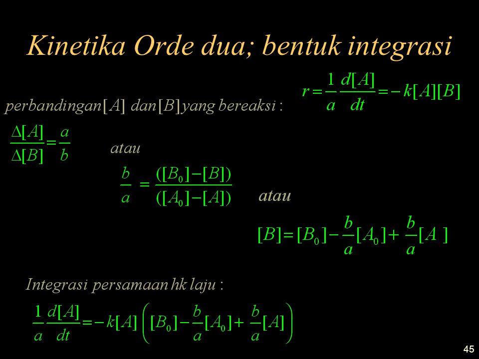 45 Kinetika Orde dua; bentuk integrasi