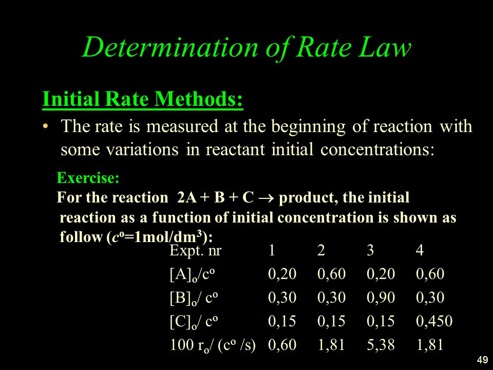 49 Determination of Rate Law The rate is measured at the beginning of reaction with some variations in reactant initial concentrations: Initial Rate Methods: Exercise: For the reaction 2A + B + C  product, the initial reaction as a function of initial concentration is shown as follow (c o =1mol/dm 3 ): Expt.