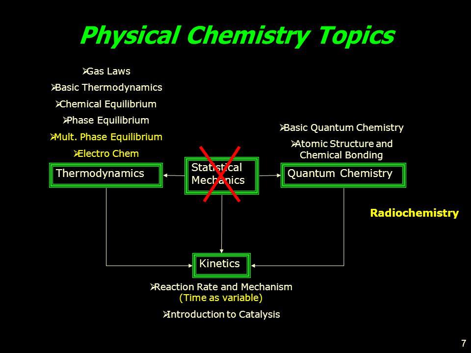 7 Physical Chemistry Topics Quantum Chemistry  Basic Quantum Chemistry  Atomic Structure and Chemical Bonding  Gas Laws  Basic Thermodynamics  Chemical Equilibrium  Phase Equilibrium  Mult.