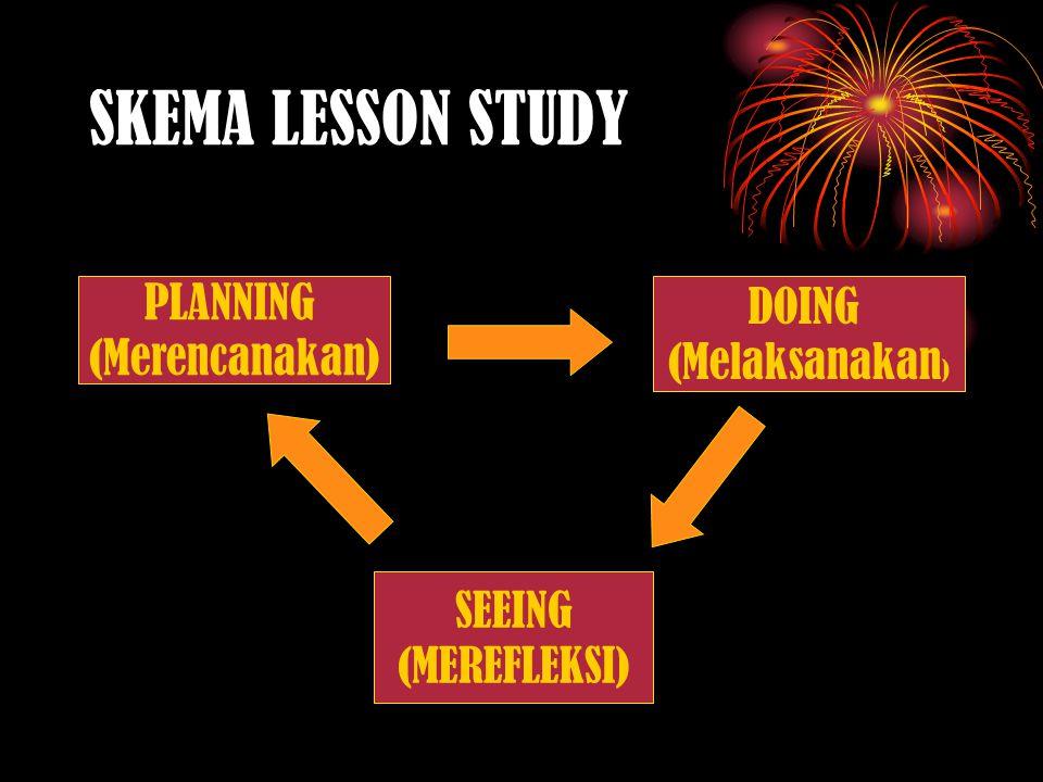 SKEMA LESSON STUDY PLANNING (Merencanakan) DOING (Melaksanakan ) SEEING (MEREFLEKSI)
