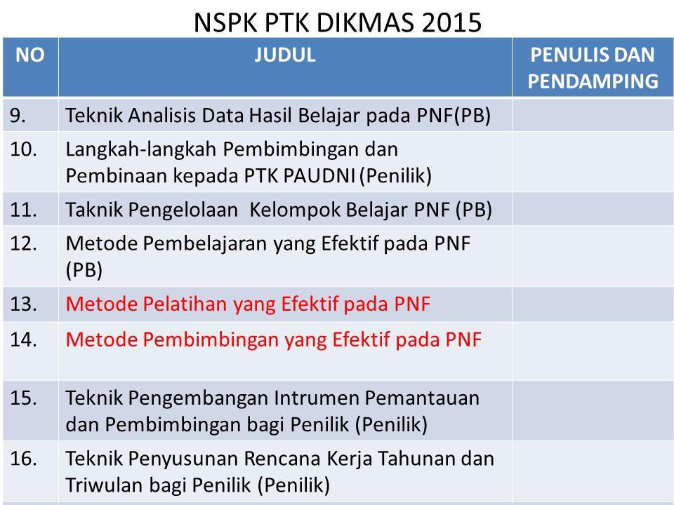 NSPK PTK DIKMAS 2015 NOJUDULPENULIS DAN PENDAMPING 9.Teknik Analisis Data Hasil Belajar pada PNF(PB) 10.Langkah-langkah Pembimbingan dan Pembinaan kep