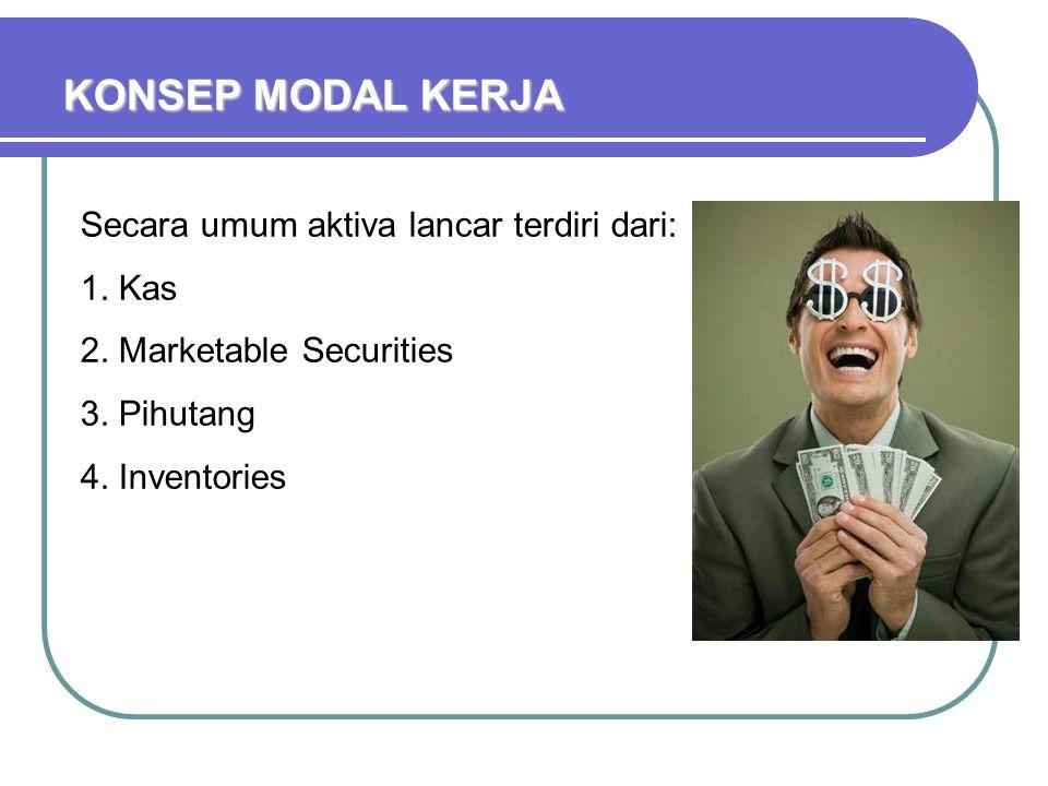 KONSEP MODAL KERJA Secara umum aktiva lancar terdiri dari: 1. Kas 2. Marketable Securities 3. Pihutang 4. Inventories