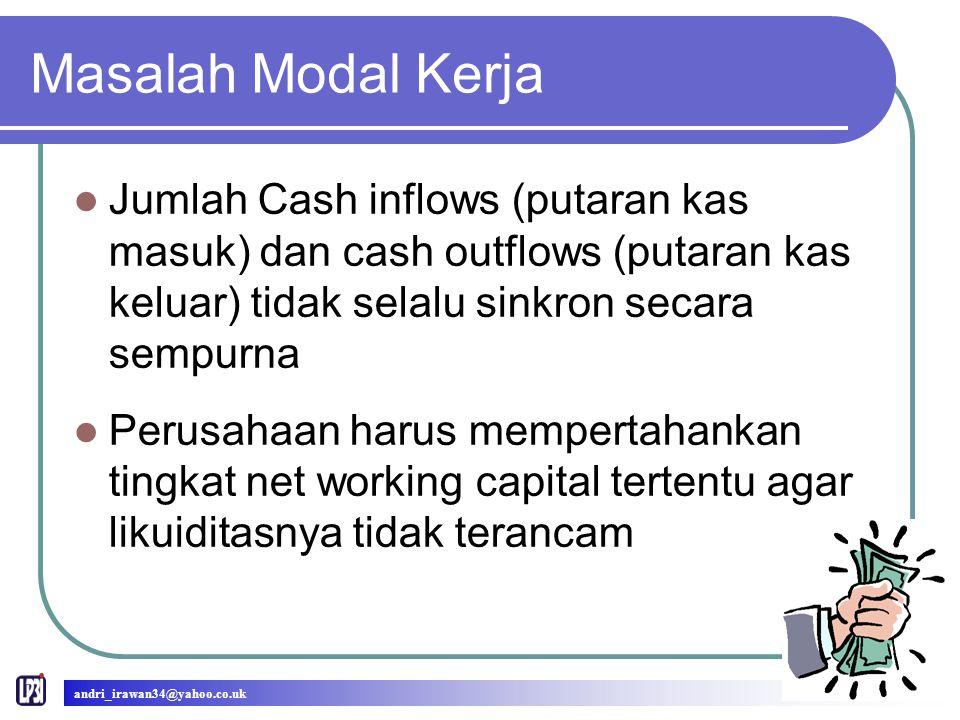 Masalah Modal Kerja Jumlah Cash inflows (putaran kas masuk) dan cash outflows (putaran kas keluar) tidak selalu sinkron secara sempurna Perusahaan har