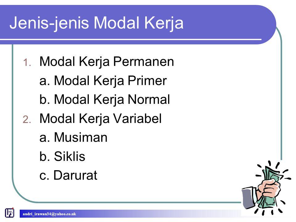 Jenis-jenis Modal Kerja 1. Modal Kerja Permanen a. Modal Kerja Primer b. Modal Kerja Normal 2. Modal Kerja Variabel a. Musiman b. Siklis c. Darurat an