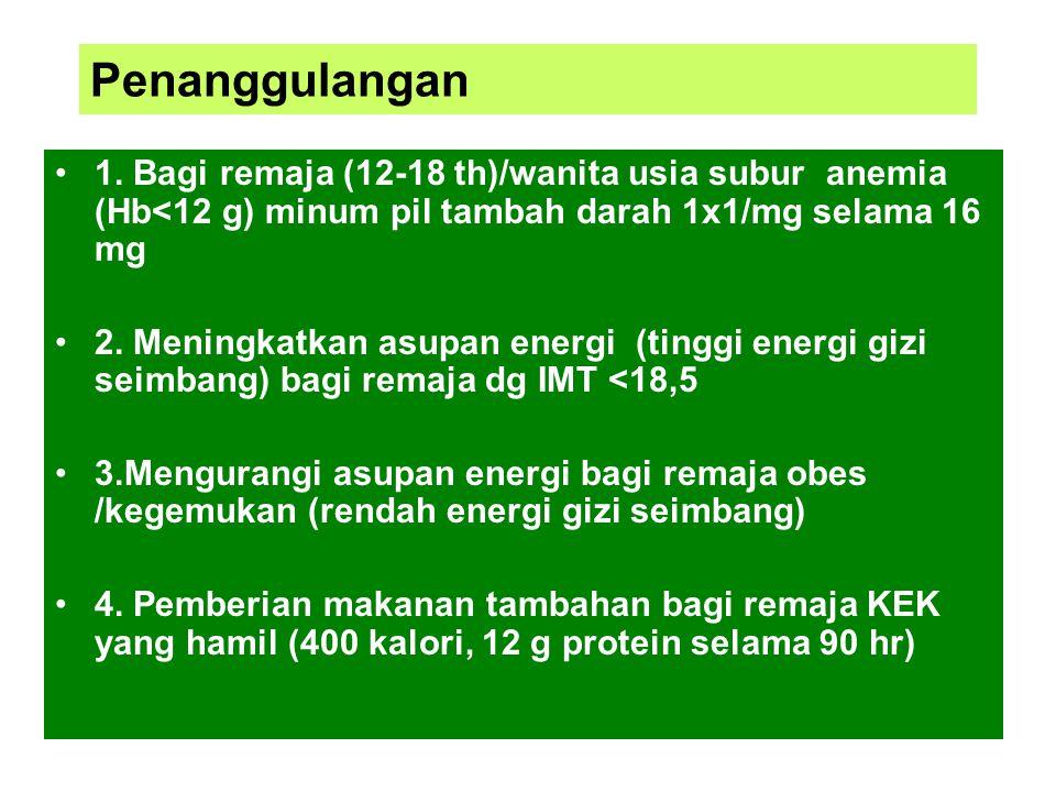 Penanggulangan 1. Bagi remaja (12-18 th)/wanita usia subur anemia (Hb<12 g) minum pil tambah darah 1x1/mg selama 16 mg 2. Meningkatkan asupan energi (