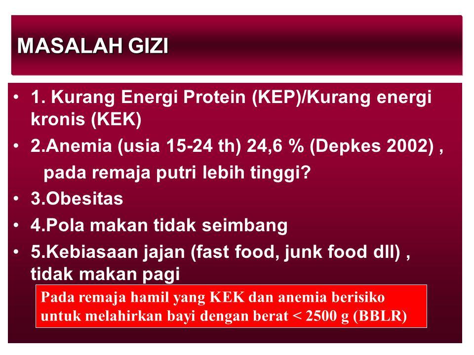 MASALAH GIZI 1. Kurang Energi Protein (KEP)/Kurang energi kronis (KEK) 2.Anemia (usia 15-24 th) 24,6 % (Depkes 2002), pada remaja putri lebih tinggi?