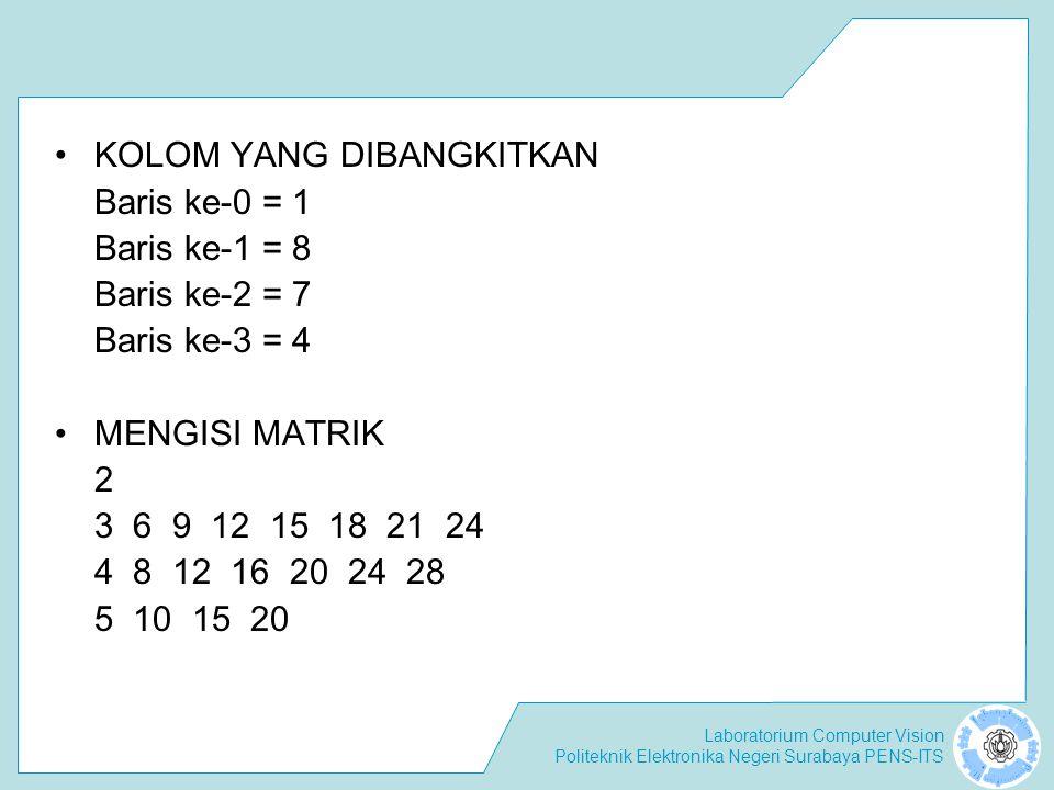 Laboratorium Computer Vision Politeknik Elektronika Negeri Surabaya PENS-ITS KOLOM YANG DIBANGKITKAN Baris ke-0 = 1 Baris ke-1 = 8 Baris ke-2 = 7 Baris ke-3 = 4 MENGISI MATRIK 2 3 6 9 12 15 18 21 24 4 8 12 16 20 24 28 5 10 15 20
