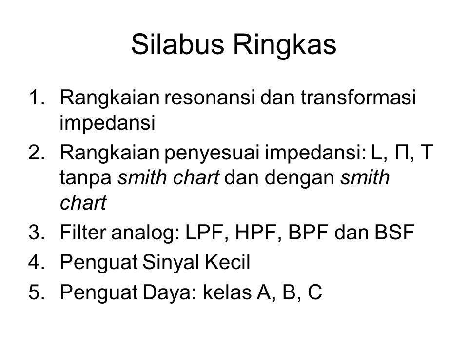 Silabus Ringkas 1.Rangkaian resonansi dan transformasi impedansi 2.Rangkaian penyesuai impedansi: L, Π, T tanpa smith chart dan dengan smith chart 3.F